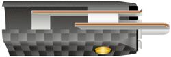 RCAMPEI カーボンファイバーコネクター 絶縁処理 オーディオインターコネクトケーブル シルバークラッドOFC接触 ワイヤーワールド