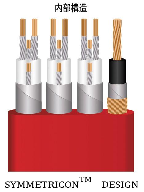 3.0 オーディオケーブル 内部構造 WireWorld ワイヤーワールド