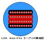 Insta-wire スピーカーケーブル ステレオオーディオ WireWorld ワイヤーワールド