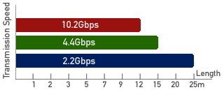 HDMIケーブル WireWorld ワイヤーワールド