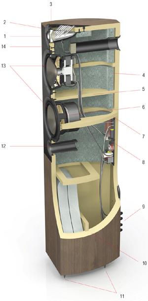 MEZZO8 トールボーイスピーカー イギリス Mordaunt-Short モダンショート From UK 内部構造