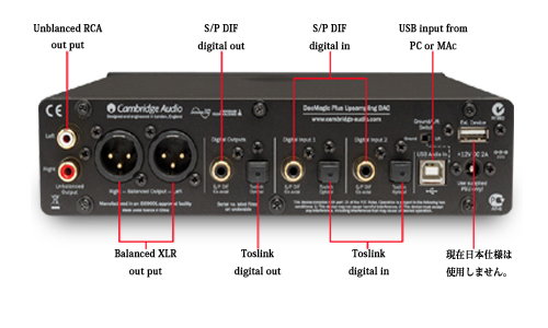 DacMagic Plus USB DAC DAコンバーター Cambridge Audio ケンブリッジオーディオ リアパネル