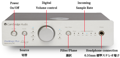 DacMagic Plus USB DAC DAコンバーター Cambridge Audio ケンブリッジオーディオ