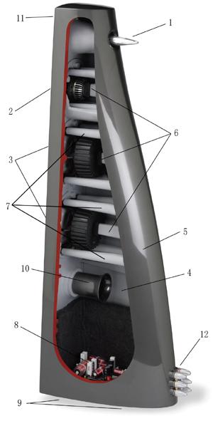 Performance6 ハイエンドオーディオトールボーイスピーカー イギリス モダンショート MordauntShort 内部構造