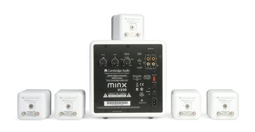 Minx ミンクスシステムセット min215 5.1サラウンドホームシアター サテライトスピーカー サブウーファー イギリス CambridgeAudio ケンブリッジオーディオ 背面構造