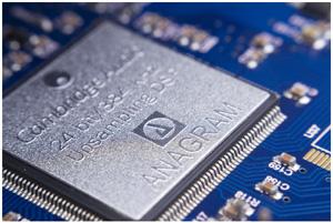 Azur851C アナグラム アップサンプラー