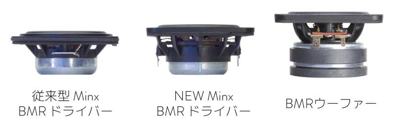 Minx_2015_BMR_Driver