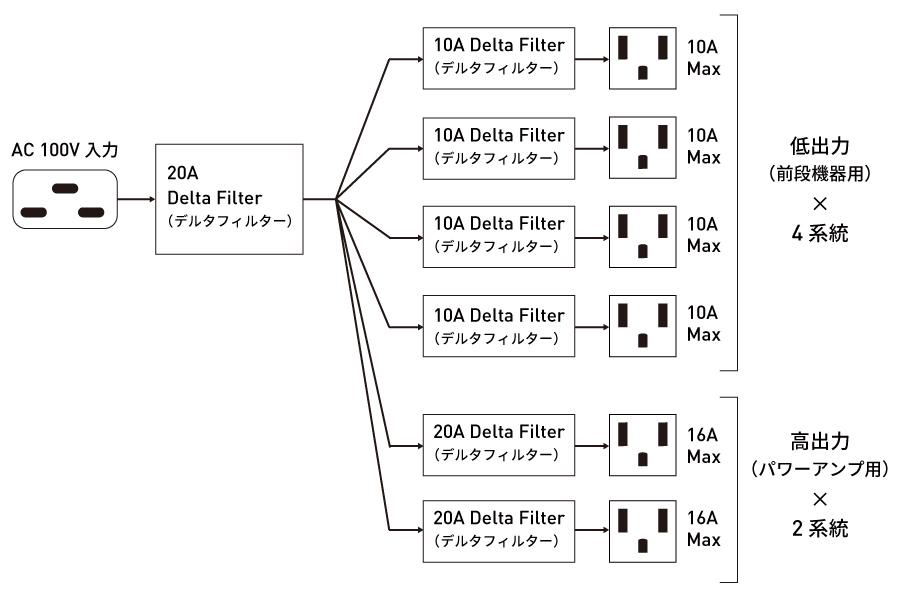 EVO3_Sigmas_filter_img