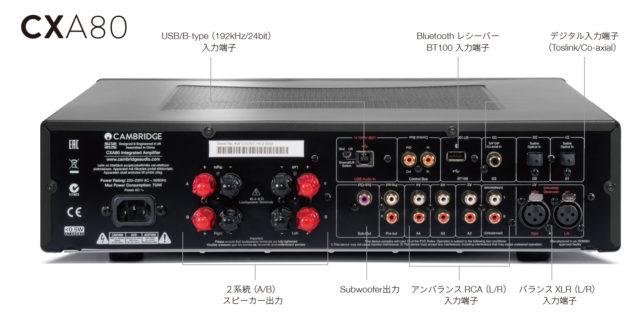 CXA80_back