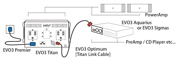 TITAN LINK SYSTEM