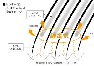 SFC-SK-III-rhodium_thunderon_2